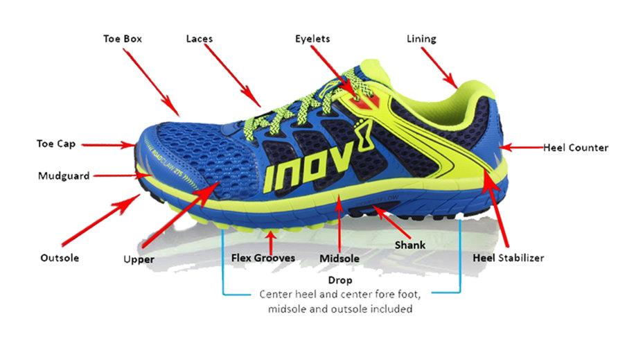 נעלי ריצה, נעלי ספורט, תיאור מילון מושגים שיעזור לכם